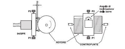 regolazione del trasduttore